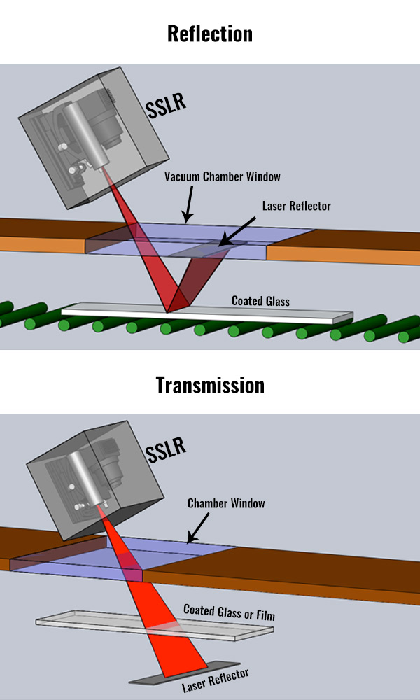 Metal Strip Amp Coil Inspection System Metal Defect Detection